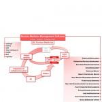 IBC_ManagementSoftware_500x500